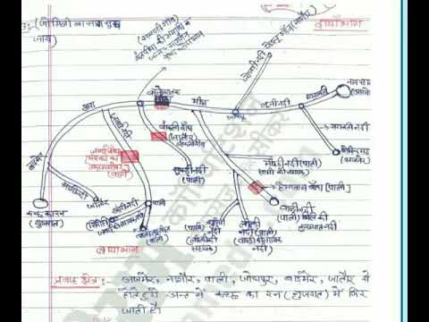 Luni River Diagram Rajasthan Geography Youtube