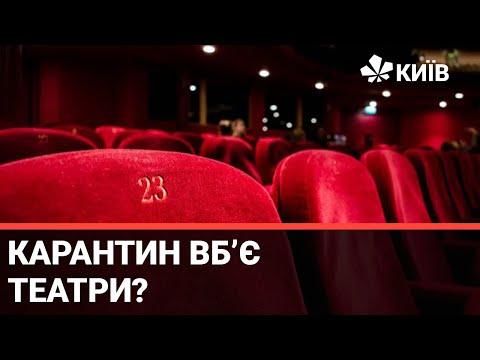 Телеканал Київ: Робота театрів нині - це хобі, а не прибуткова справа - Білозуб