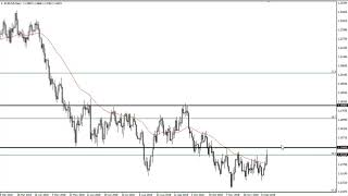 EUR/USD Technical Analysis for December 21, 2018 by FXEmpire.com