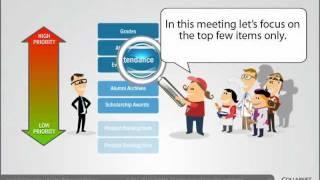 Backlog Refinement Meeting - CollabNet Scrum Training Part 2