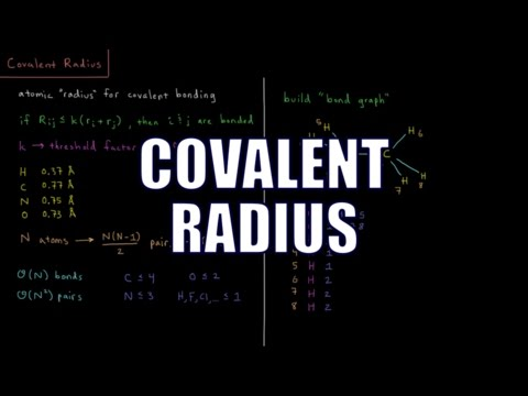 Computational Chemistry 1.7 - Covalent Radius