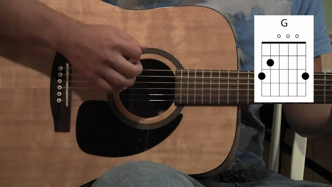Fireflies By Owl City Guitar Lesson Youtube