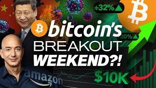 We Believe BTC Will BREAK 10k Resistance SOON! Why?