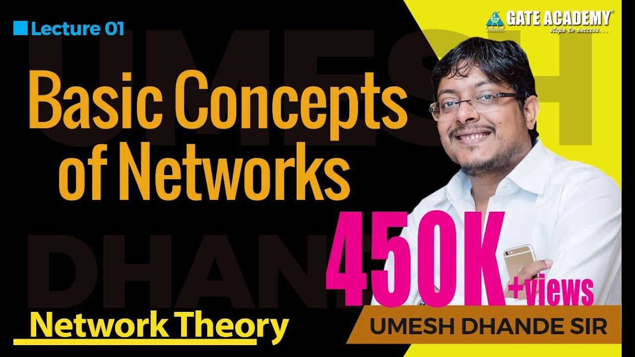 Circuitforcircuitconceptspage2jpg Basic Concepts Of Networks Network Theory Youtube