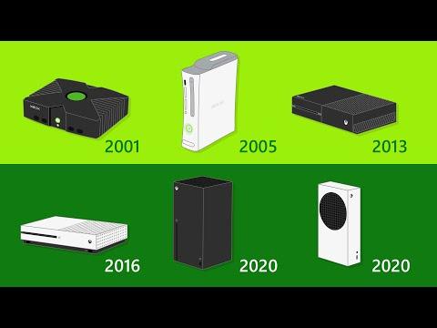 Видео: 20 лет эволюции Xbox за 21 секунду