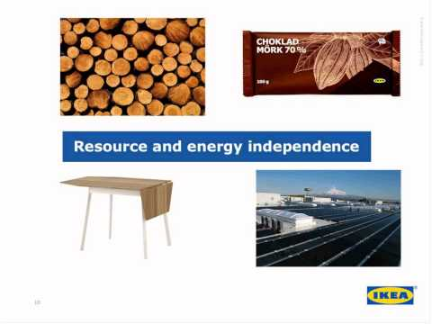 People & Planet Positive: IKEA Group's sustainability strate