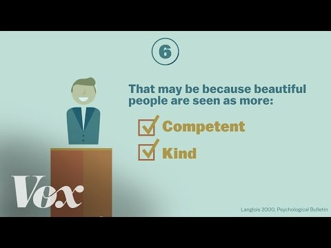 The economic benefits of being beautiful