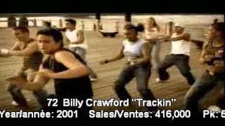 SNEP Top 100 2000s Singles Part 1 Top 100 des années 2000 Partie Singles 1