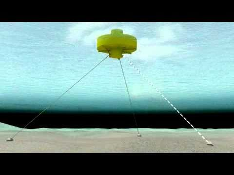 Neptune Wave Power - Buoy In Action