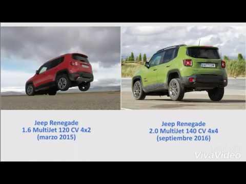 Jeep Renegade Fail Braking Issues Youtube