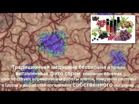 Геморрой - симптомы, причины, последствия. Лечение
