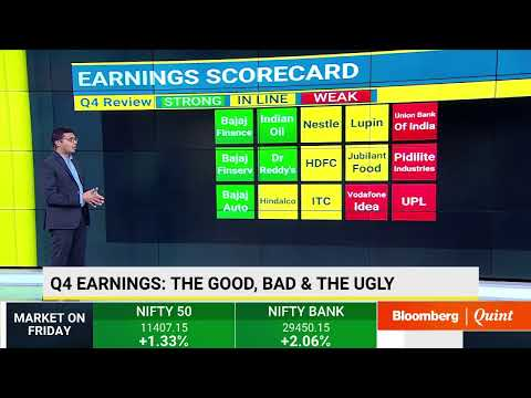 Market Wrap: Sensex, Nifty Register Best Week In Nearly 2 Months
