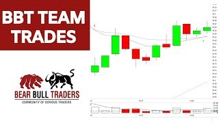 Thor: How to Identify the Right Stocks to Trade - Day Trading Recap; Dec 05 2019