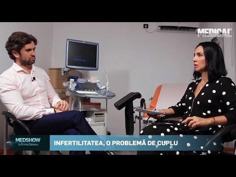 MEDSHOW, cu Emma Zeicescu și Andreas Vythoulkas, medic specialist obstetrică-ginecologie