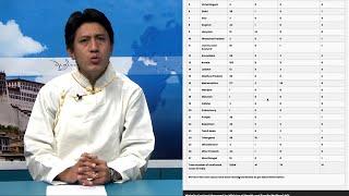 Tibet This Week Hindi News: तिब्बत इस सप्ताह (28 March 2020)