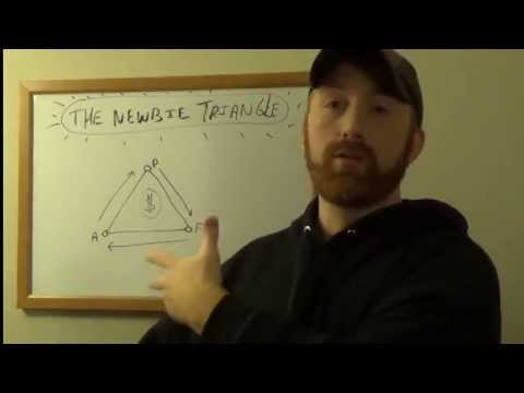 The Newbie Triangle | How to Really Become Wealthy With the Internet