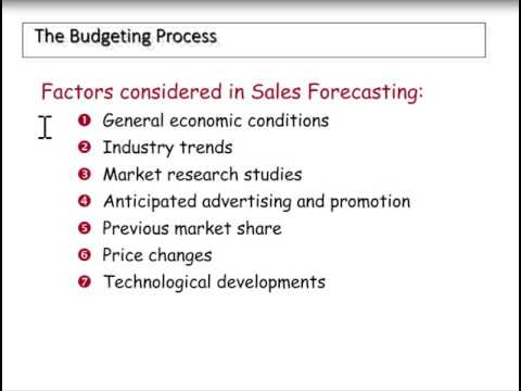 Preparing A Sales Budget - Youtube