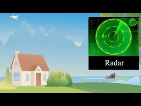 .雷達傳感器的新型熱門應用,你知多少?