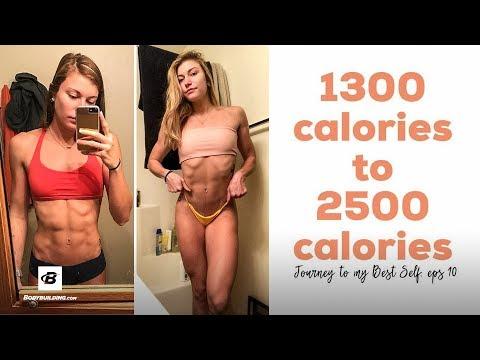Reverse Dieting: Eat More, Feel Better! | DesbFit