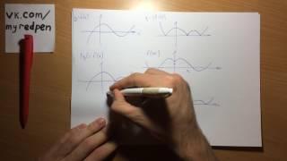M10 (5.26-5.27) Графики с модулем. Преобразование графика.
