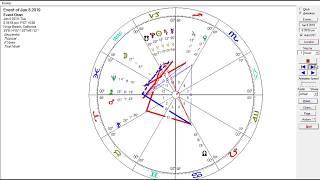 Astrology Jan 8 - Jan 16 2019