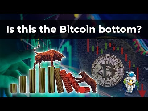 Is this the Bitcoin Bottom?