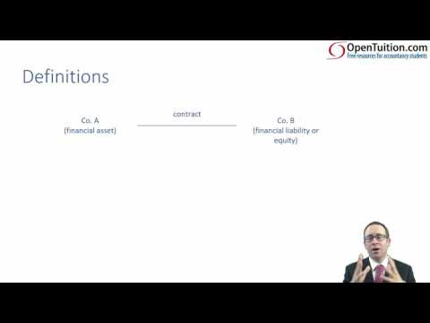 ACCA P2 Financial instruments (IFRS 9) Introduction