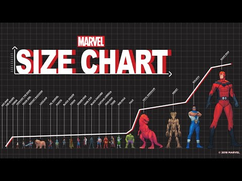 Marvel Size Chart: From Ant-Man to Giant-Man