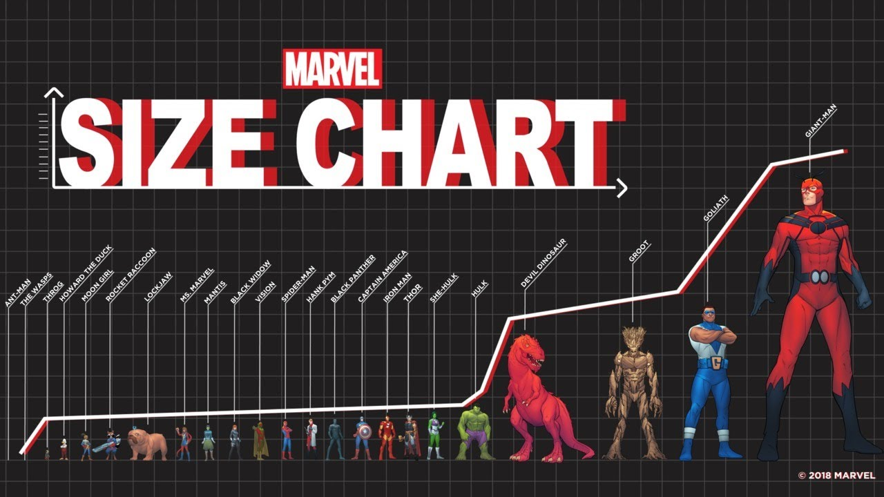 Heroes Tallest Marvel Super