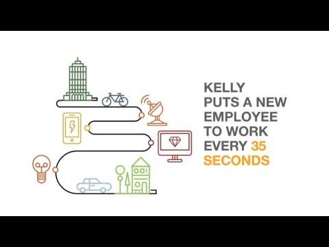 Life At Kelly Services