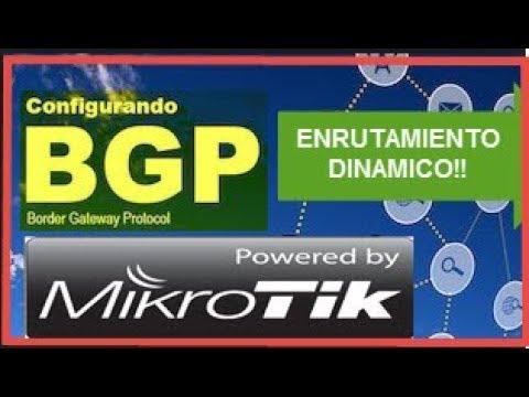 GregSowell Multihomed BGP