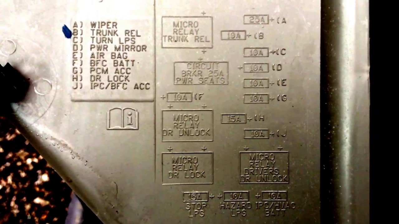 maxresdefault chevy malibu 1997 2005 fuse box location youtube 2007 chevy malibu fuse box diagram at n-0.co
