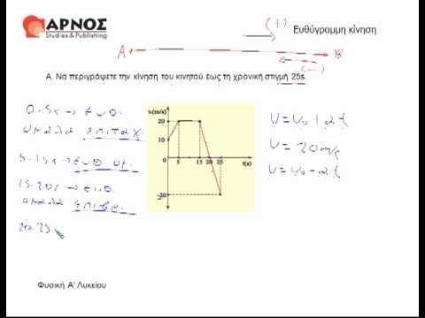 Φυσική Α Λυκείου άσκηση 19 σελ.71 (Ευθύγραμμη κίνηση)