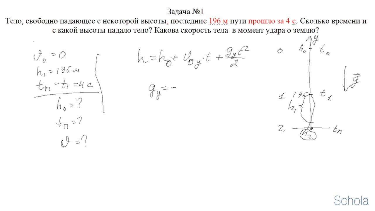 Решение задач по физике кинематика точки решение задач по родословной семьи