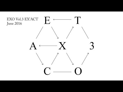 Monster (Instrumental) - EXO