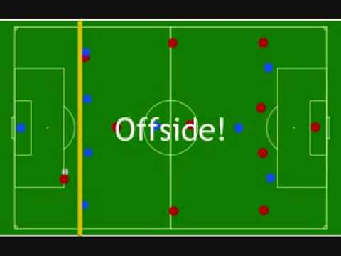 Perfect Example Of A Offside Trap Youtube