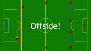 Perfect example of a offside trap