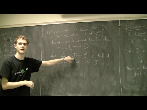 Category theory: a framework for reasoning