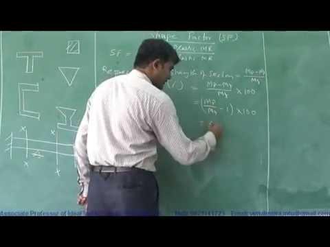 Lec 3.2: Shape Factor [Plastic Analysis]
