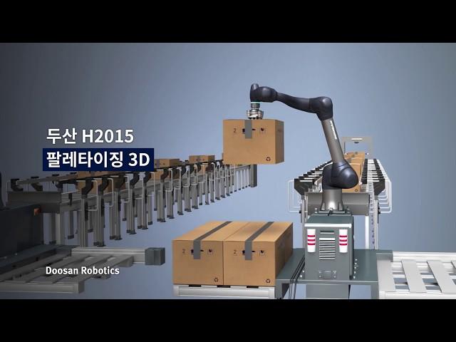 H2017 Cobot Doosan Robotics - Applicazione di pallettizzazione fine linea