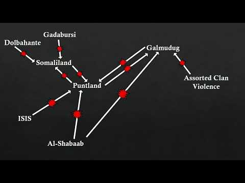The Crisis in Somalia - Security and Political Situations