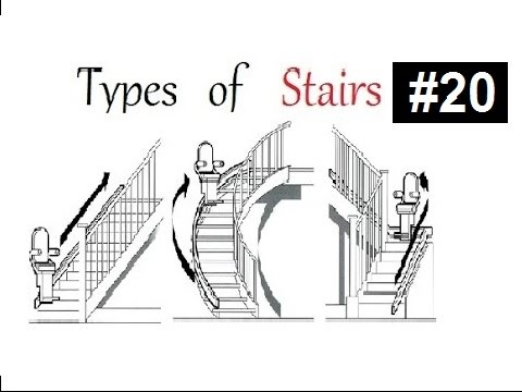 Types of stairs we use in our home,office buildings etc in