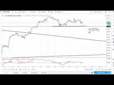 S & P 500 Technical Analysis for May 21, 2018 by FXEmpire.com