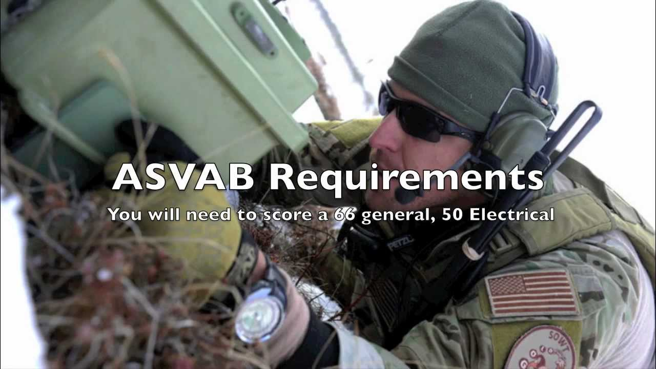 SOWT - Basic Requirements and Info