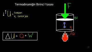 Termodinamiğin 1. Yasası (Fen Bilimleri) (Kimya)