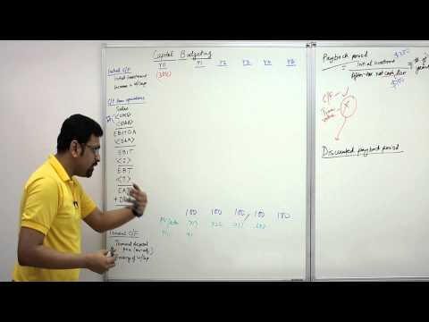 Capital Budgeting | Business Environment & Concepts | Miles CPA Review