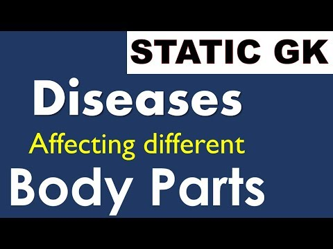 Diseases affecting different body parts in Humans (Static GK in Hindi)