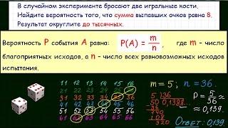 Задание №4 ЕГЭ по математике. Урок 1