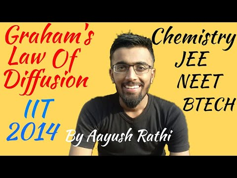 Graham's Law of Diffusion🔥(IIT 2014 Passage Based)-By Aayush Rathi