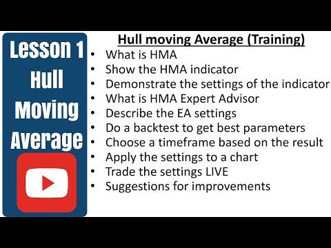 Lesson 1 - What Is Hull Moving Average And How Does It Work?